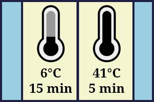 Koud, koud... warm!